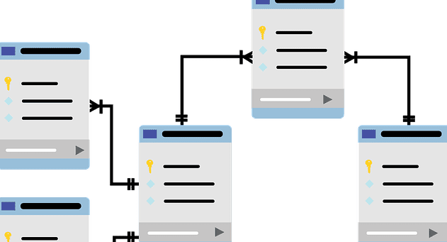 Optimize Database Tables